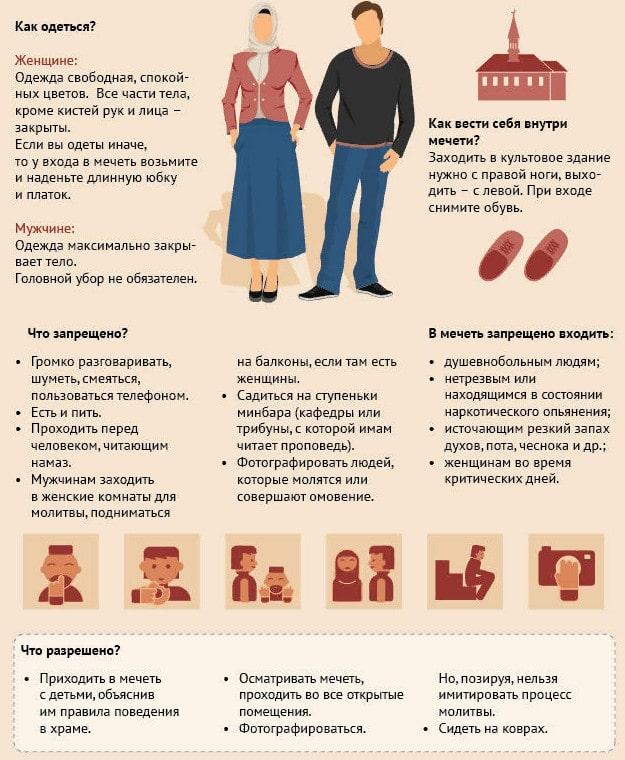 Основные правила посещения мечети, как одеваться и как разговаривать