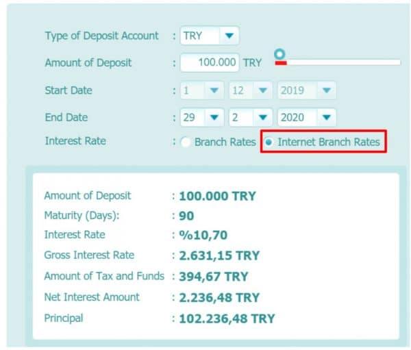Ставки по вкладам в турецких банках на сегодня
